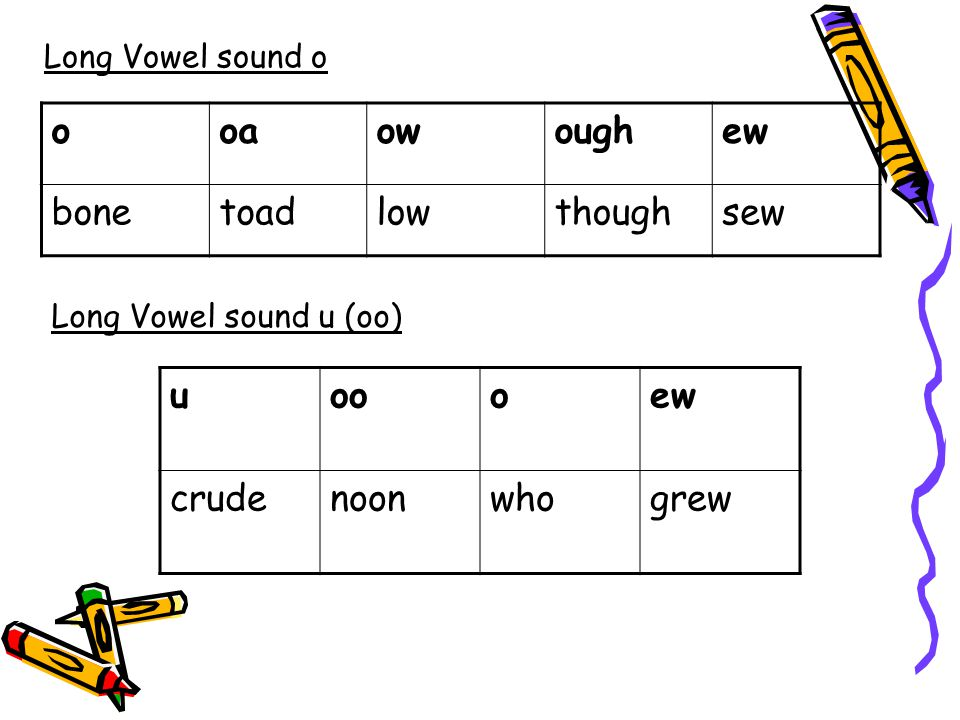 Long Vowel sound o ooaowoughew bonetoadlowthoughsew Long Vowel sound u (oo) uoooew crudenoonwhogrew