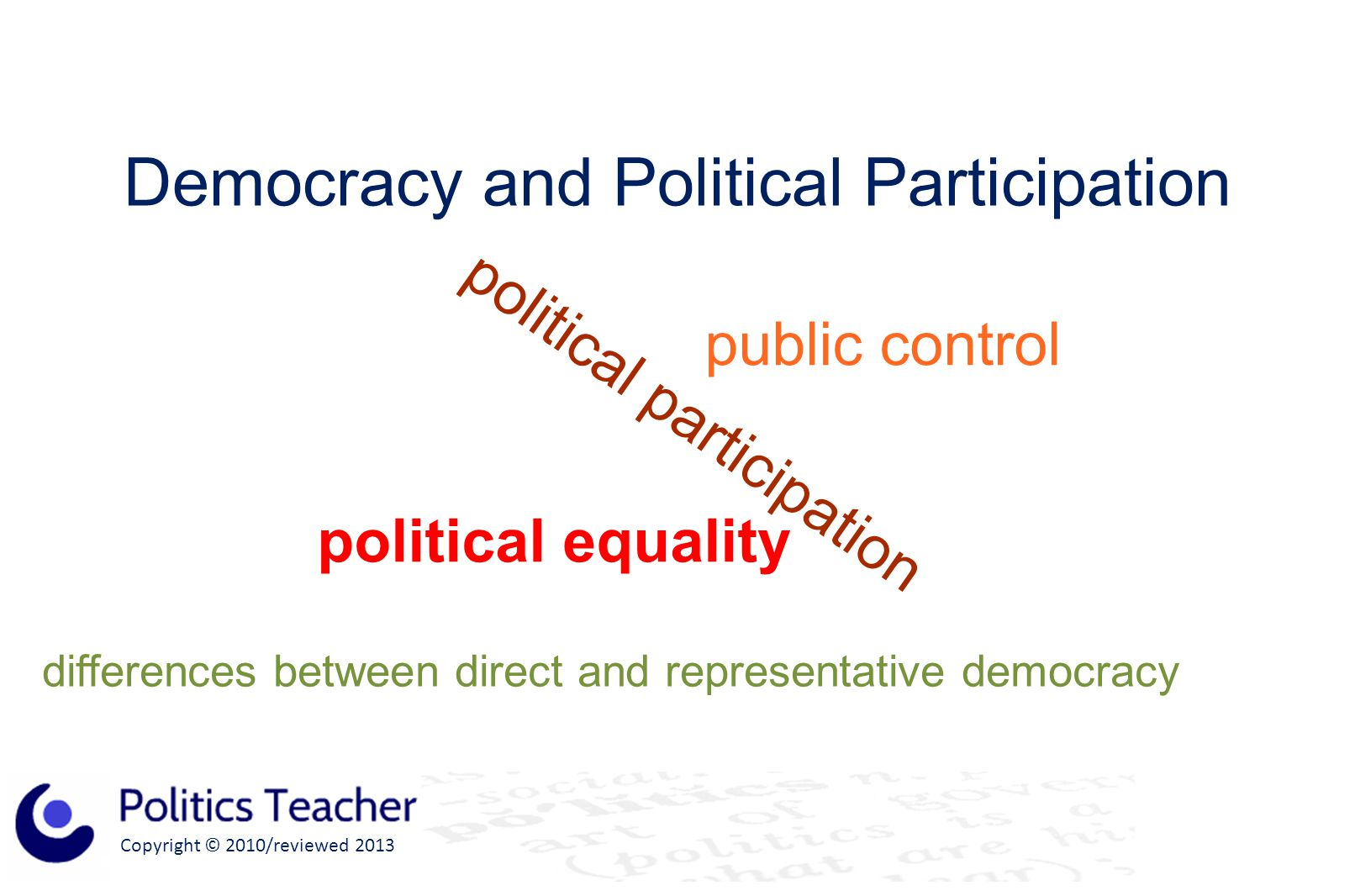 Copyright © 2010/reviewed 2013 Democracy and Political Participation political equality political participation public control differences between direct and representative democracy