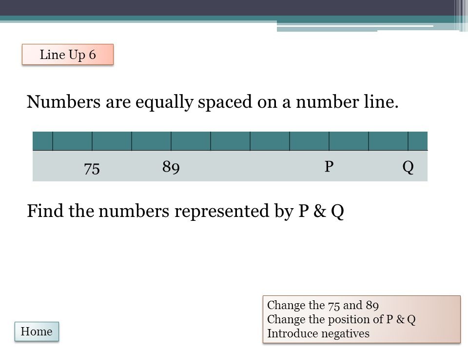 Numbers are equally spaced on a number line.