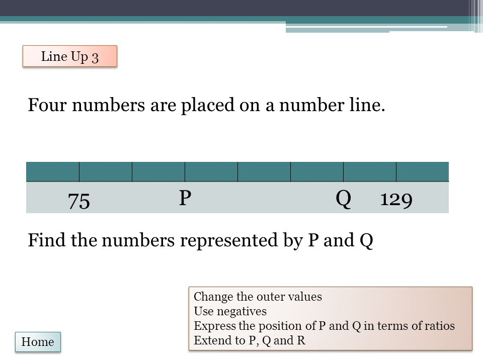 Four numbers are placed on a number line. Find the numbers represented by P and Q Home 75PQ129 Line Up 3 Change the outer values Use negatives Express