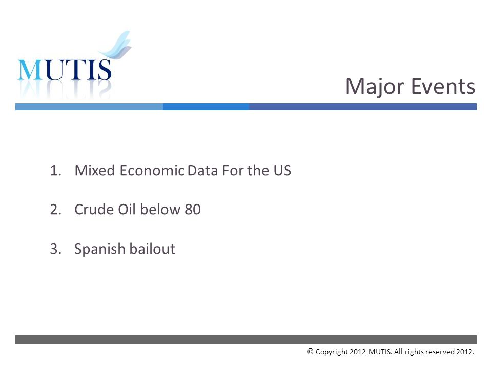  Your Subject © Copyright 2012 MUTIS. All rights reserved 2012. Major Events 1.Mixed Economic Data For the US 2.Crude Oil below 80 3.Spanish bailout
