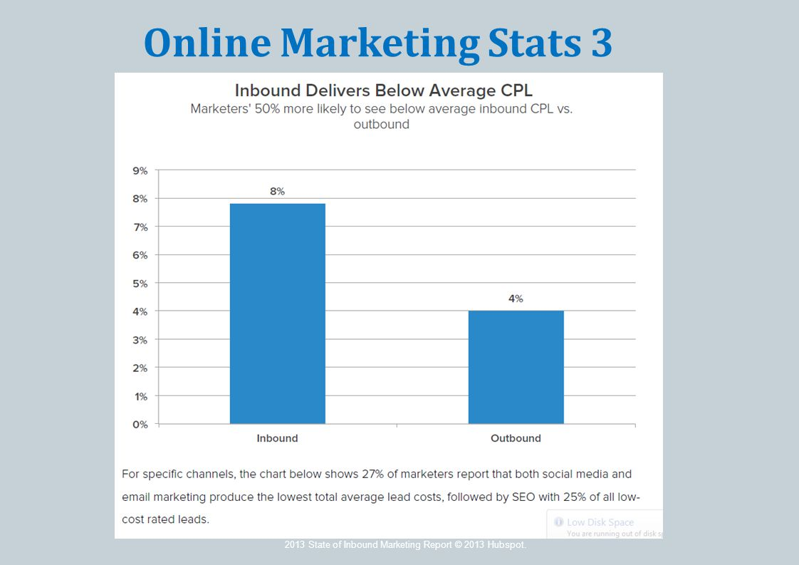 Online Marketing Stats 3 2013 State of Inbound Marketing Report © 2013 Hubspot.