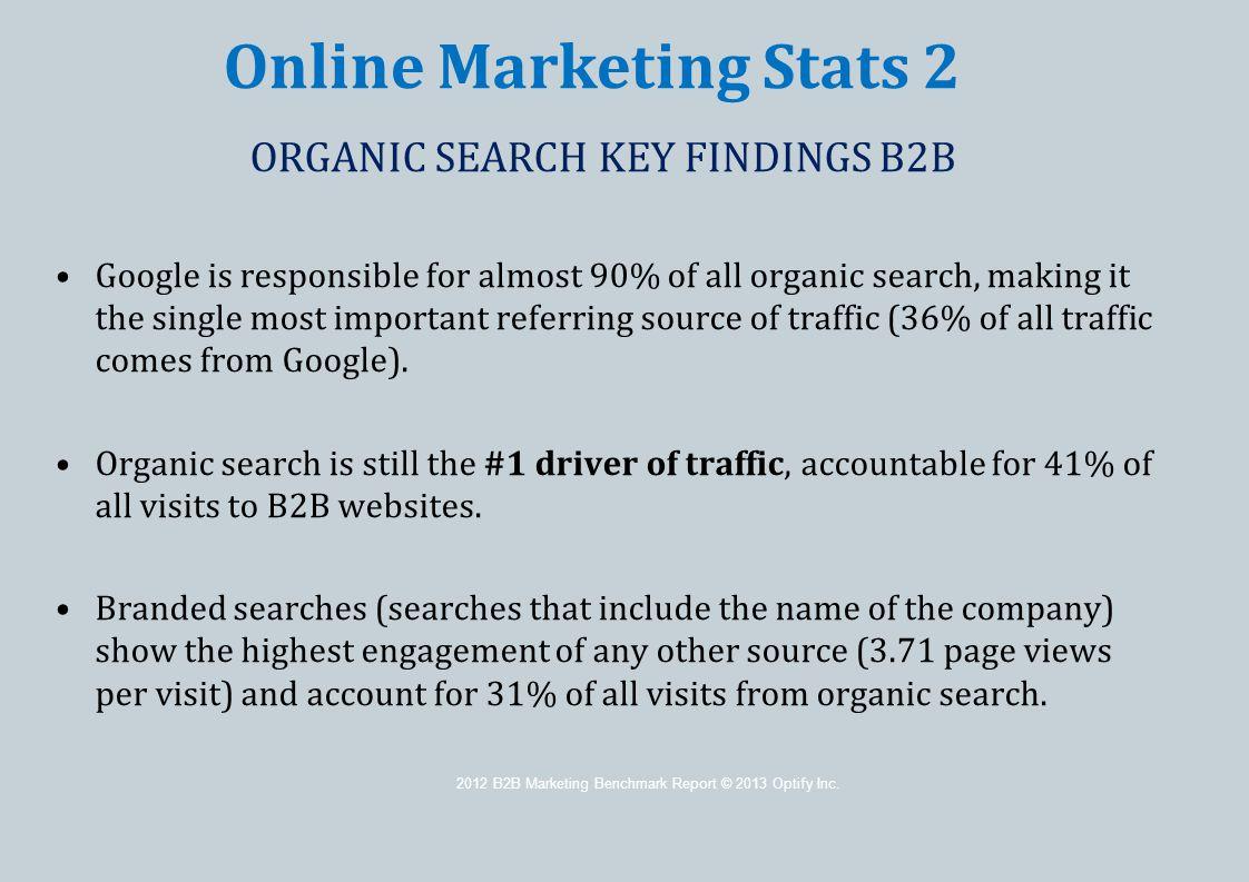 Online Marketing Stats 3 2013 State of Inbound Marketing Report © 2013 Hubspot.