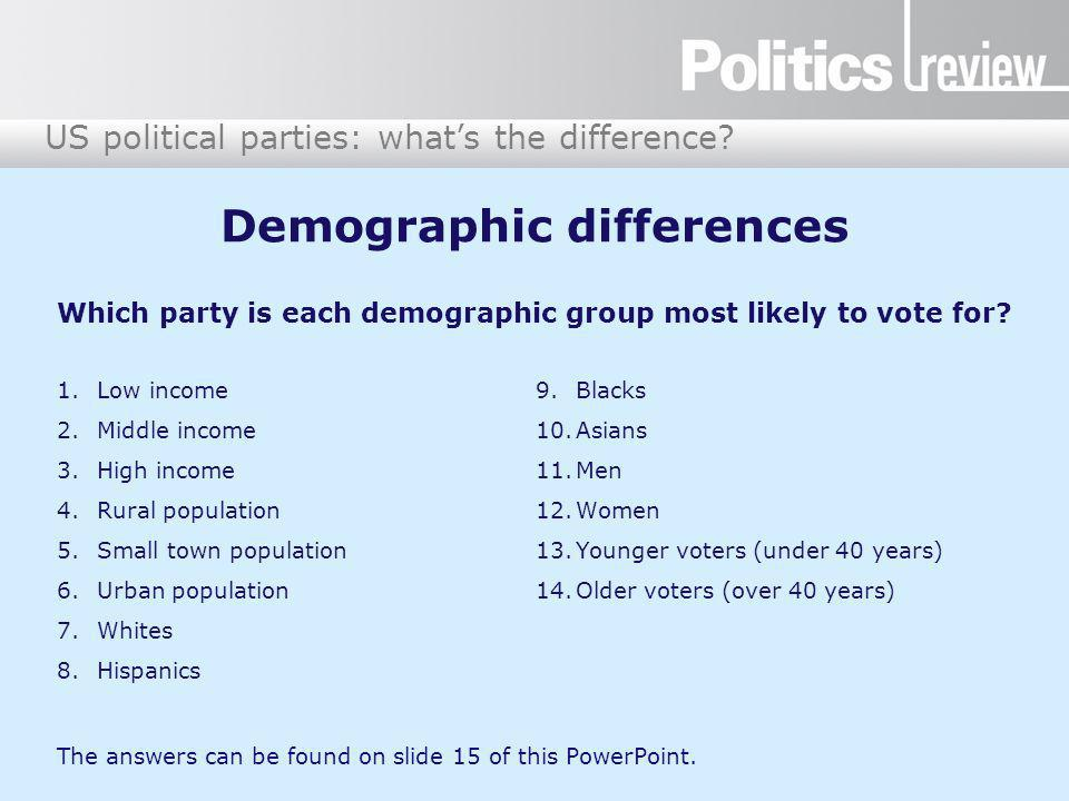 US political parties: what's the difference? Demographic differences 1.Low income 2.Middle income 3.High income 4.Rural population 5.Small town popula