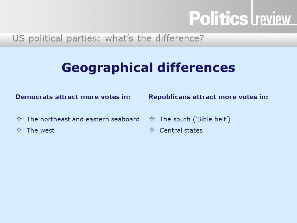 US political parties: what's the difference.Who said what about which party.