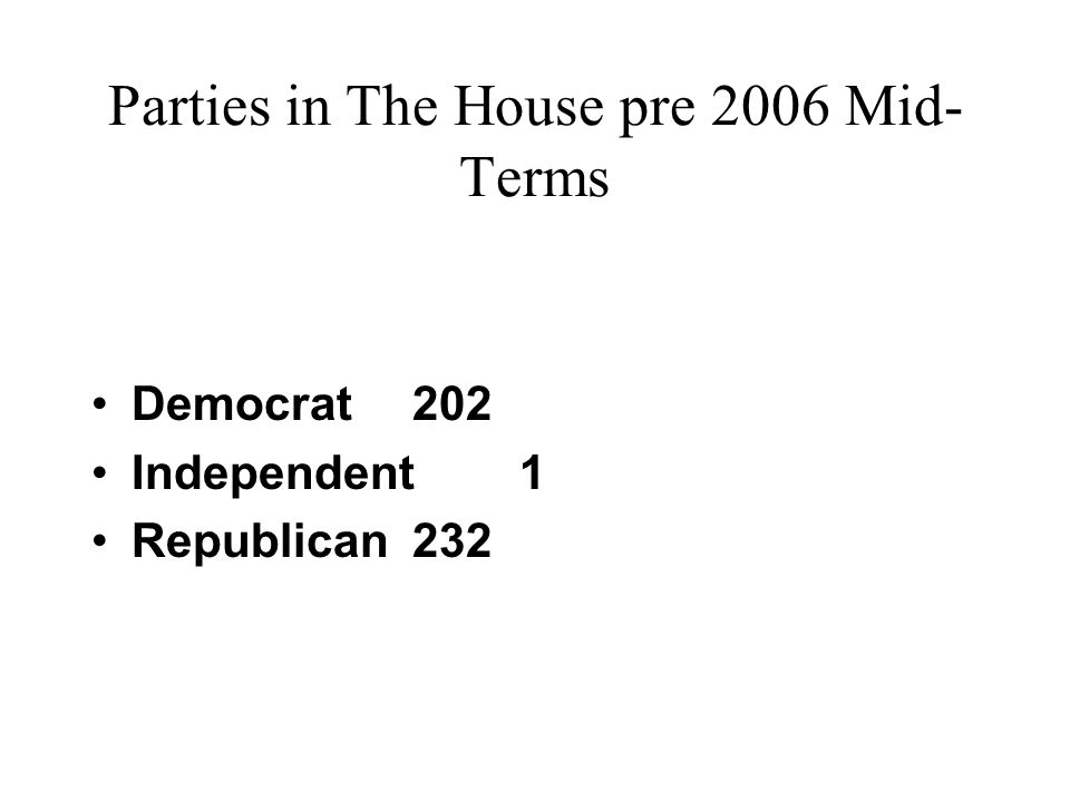 Parties in The House pre 2006 Mid- Terms Democrat202 Independent1 Republican232