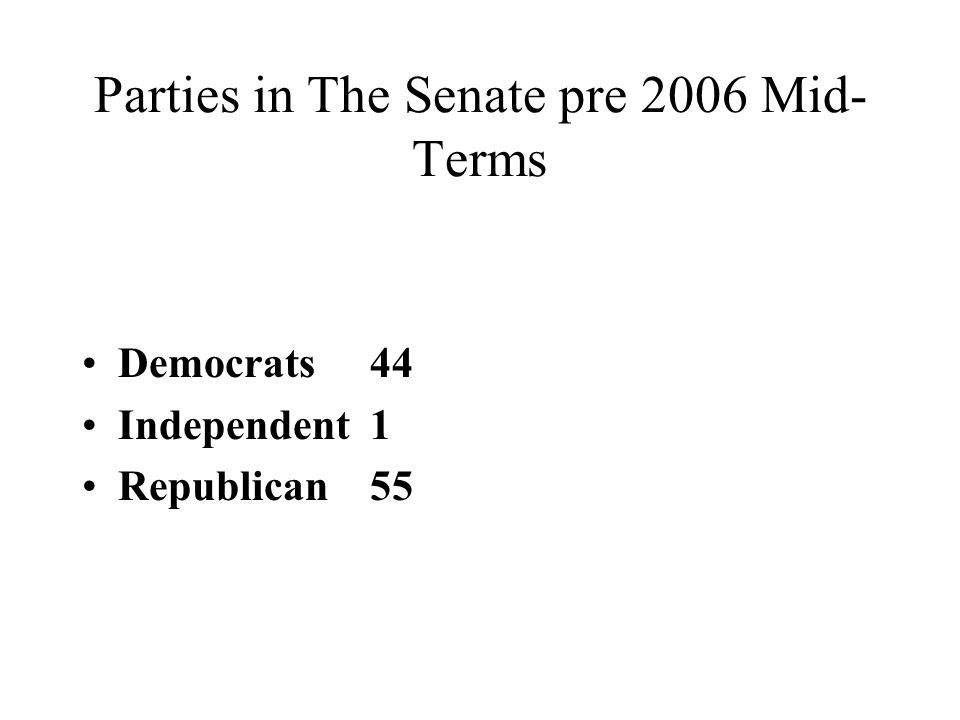 Parties in The Senate pre 2006 Mid- Terms Democrats 44 Independent1 Republican 55