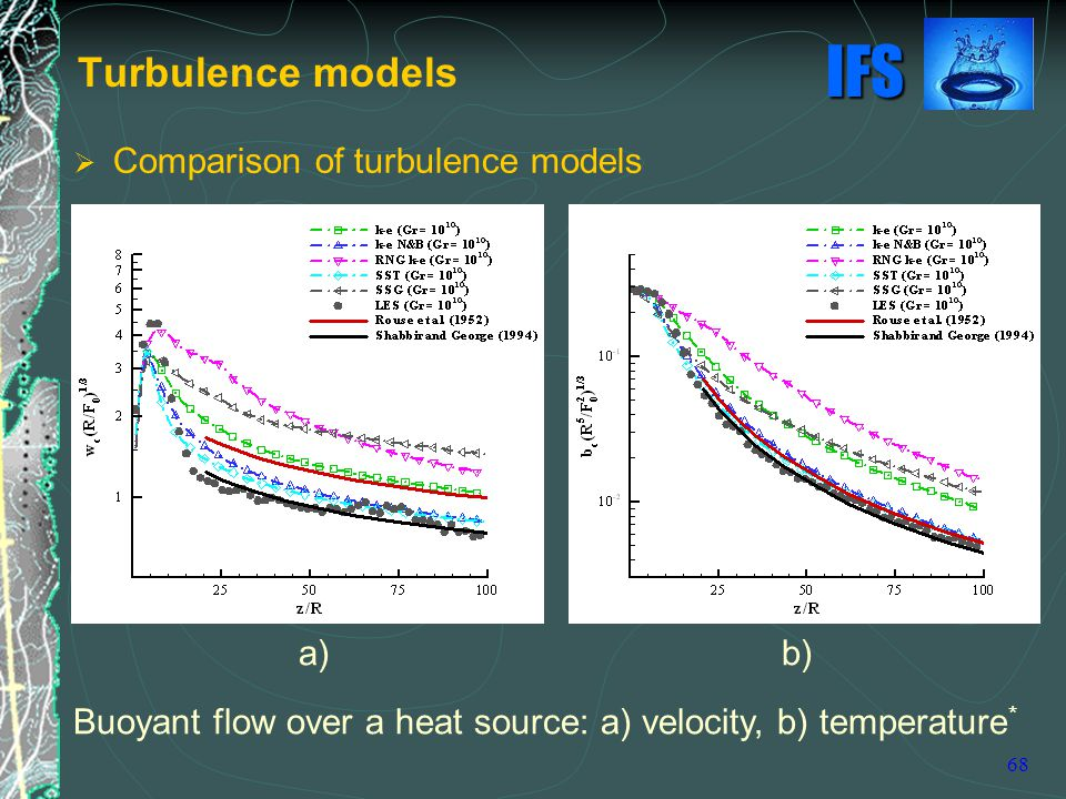 IFS 68 Turbulence models  Comparison of turbulence models a) b) Buoyant flow over a heat source: a) velocity, b) temperature *