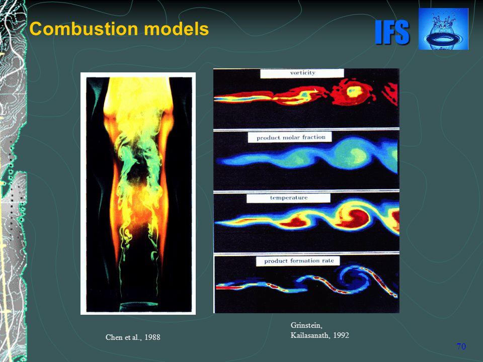 IFS 70 Combustion models Chen et al., 1988 Grinstein, Kailasanath, 1992