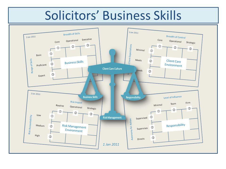 Core Operational Executive Basic Proficient Expert Breadth of Skills Range of Skills       Business Skills 1 Jan 2011