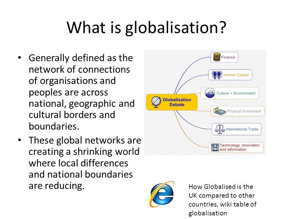 What is globalisation? Generally defined as the network of connections of organisations and peoples are across national, geographic and cultural borde