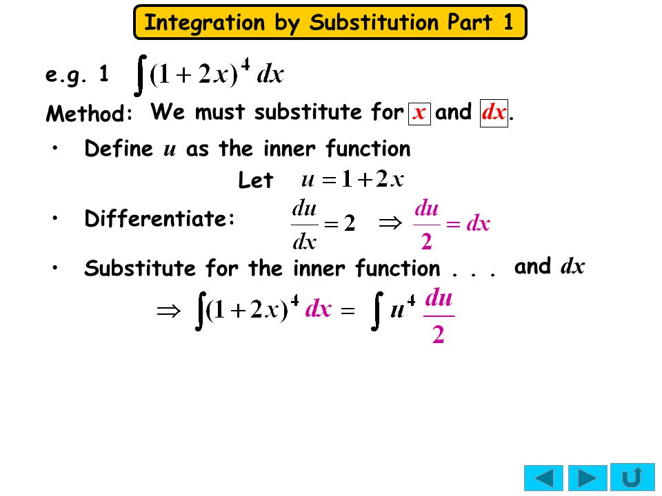 Integration by Substitution Part 1 Let e.g. 1 Differentiate: Method: We must substitute for x and dx. Substitute for the inner function... Define u as