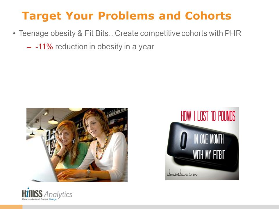 Target Your Problems and Cohorts Teenage obesity & Fit Bits..