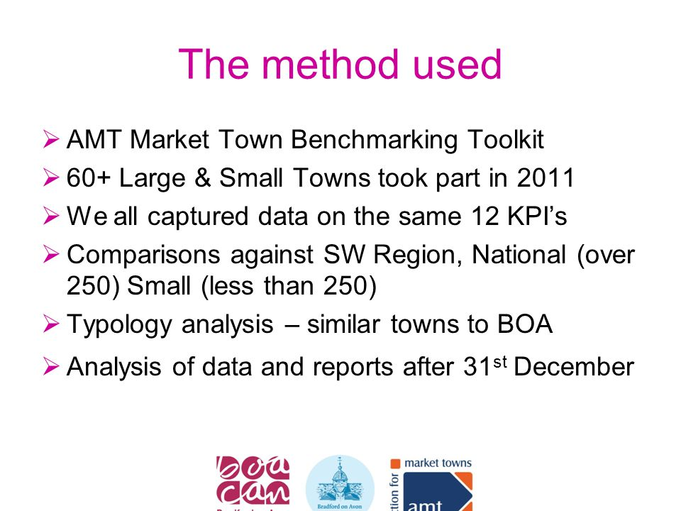 The method used  AMT Market Town Benchmarking Toolkit  60+ Large & Small Towns took part in 2011  We all captured data on the same 12 KPI's  Comparisons against SW Region, National (over 250) Small (less than 250)  Typology analysis – similar towns to BOA  Analysis of data and reports after 31 st December