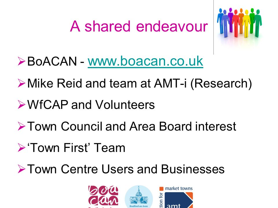 A shared endeavour  BoACAN - www.boacan.co.uk www.boacan.co.uk  Mike Reid and team at AMT-i (Research)  WfCAP and Volunteers  Town Council and Area Board interest  'Town First' Team  Town Centre Users and Businesses
