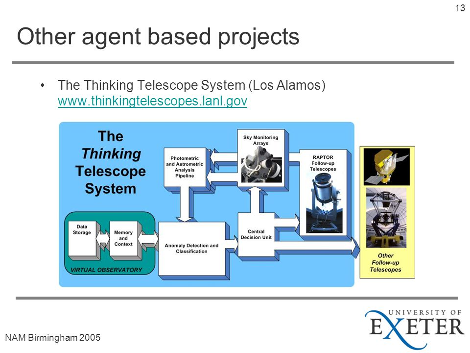 NAM Birmingham Other agent based projects The Thinking Telescope System (Los Alamos)
