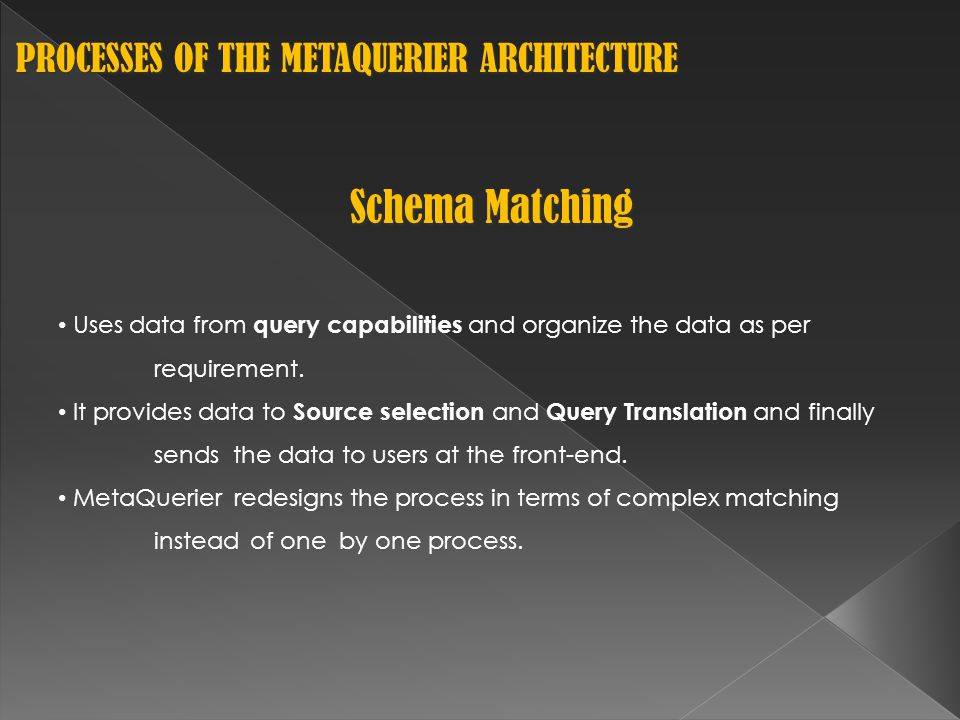 Schema Matching Uses data from query capabilities and organize the data as per requirement.