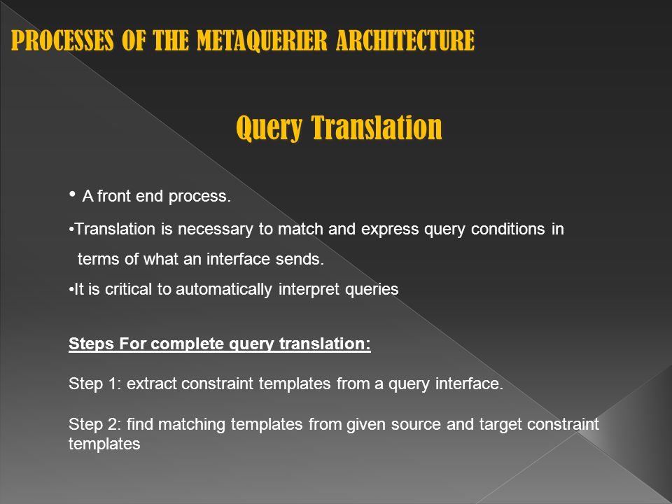 Query Translation A front end process.