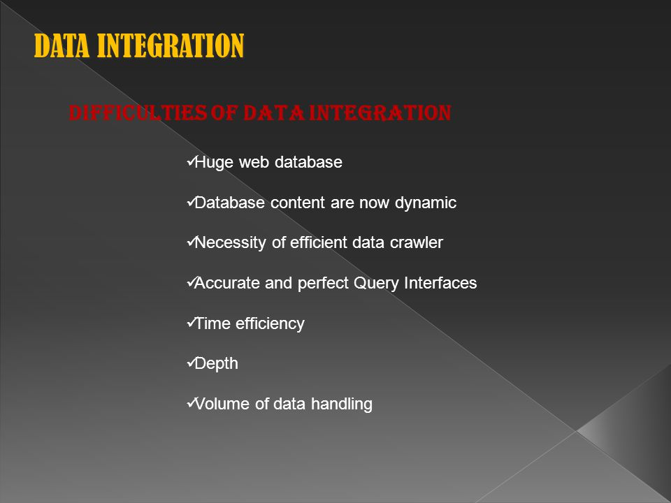 Difficulties of Data Integration Huge web database Database content are now dynamic Necessity of efficient data crawler Accurate and perfect Query Interfaces Time efficiency Depth Volume of data handling