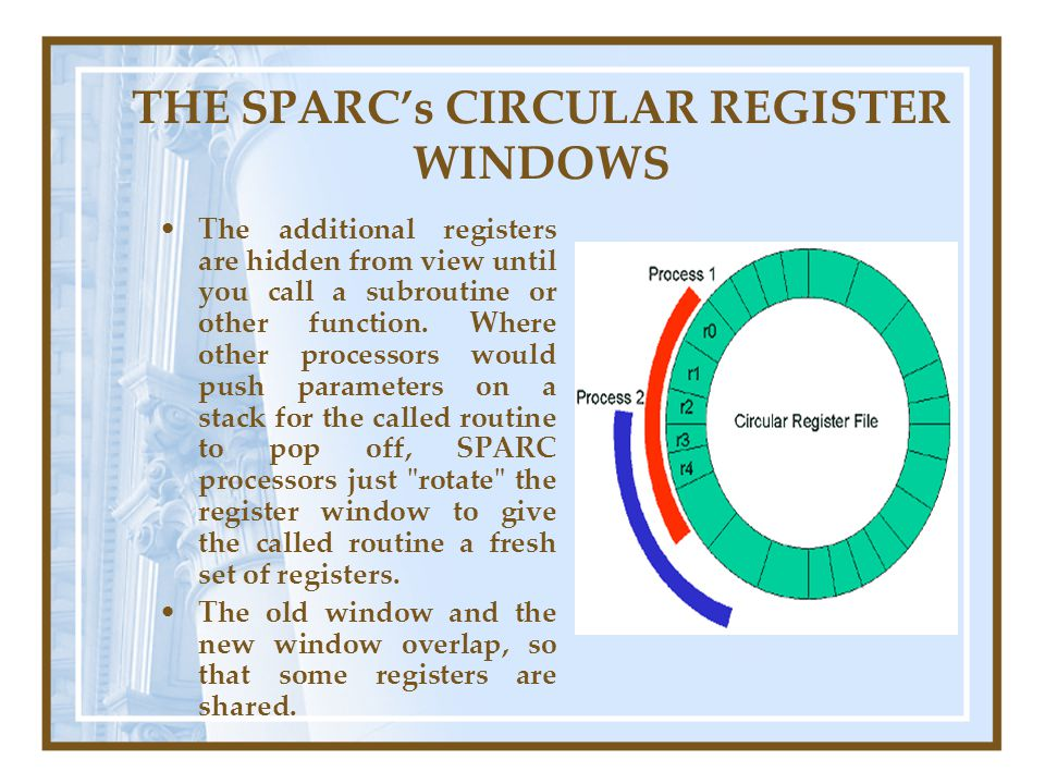 THE SPARC's CIRCULAR REGISTER WINDOWS The additional registers are hidden from view until you call a subroutine or other function.