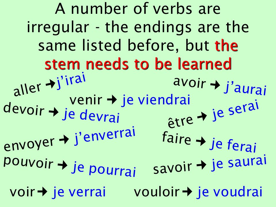 the stem needs to be learned A number of verbs are irregular - the endings are the same listed before, but the stem needs to be learned aller j'irai avoir j'aurai devoir je devrai être je serai envoyer j'enverrai faire je ferai pouvoir je pourrai savoir je saurai venir je viendrai voir je verraivouloir je voudrai