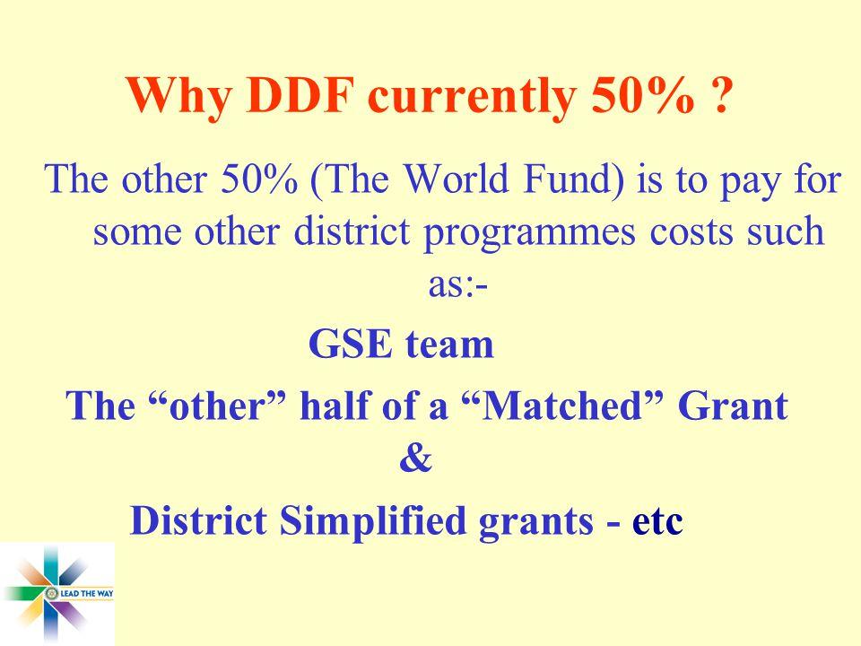 Why DDF currently 50% .