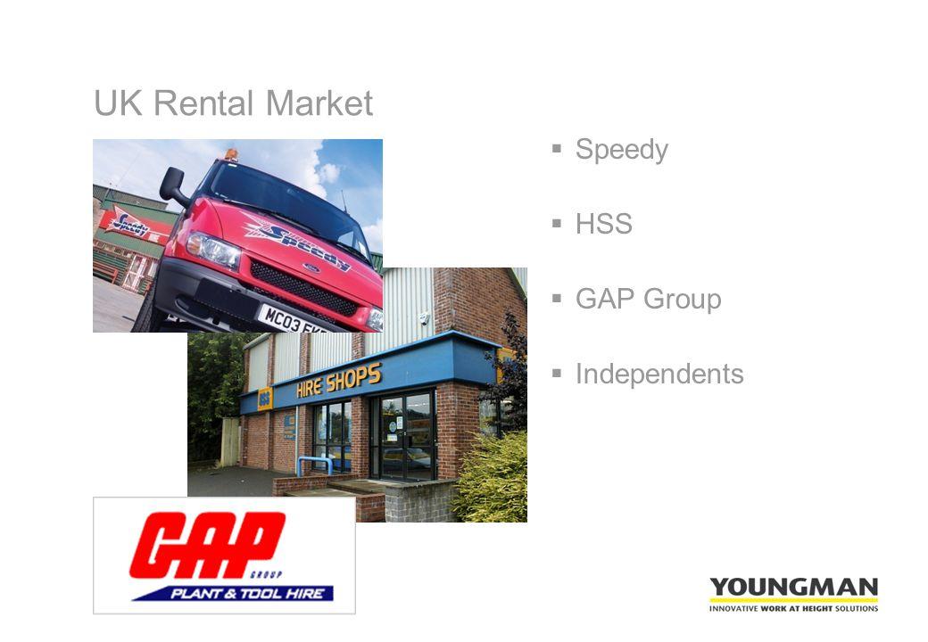 UK Rental Market  Speedy  HSS  GAP Group  Independents