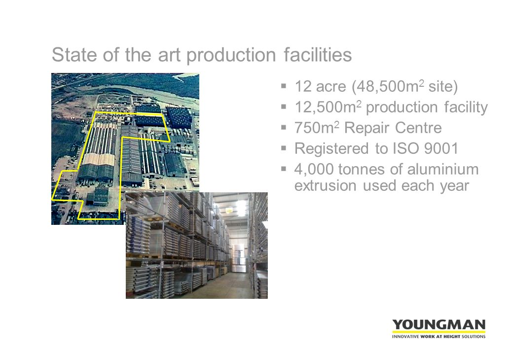 12 acre (48,500m 2 site)  12,500m 2 production facility  750m 2 Repair Centre  Registered to ISO 9001  4,000 tonnes of aluminium extrusion used each year State of the art production facilities