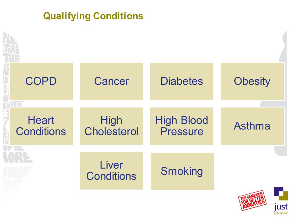 COPDCancerDiabetesObesity Heart Conditions High Cholesterol High Blood Pressure Asthma Liver Conditions Smoking Qualifying Conditions