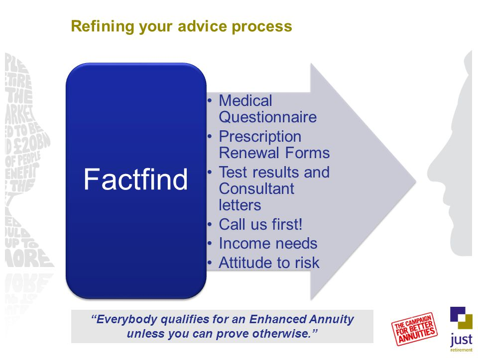Refining your advice process Medical Questionnaire Prescription Renewal Forms Test results and Consultant letters Call us first! Income needs Attitude