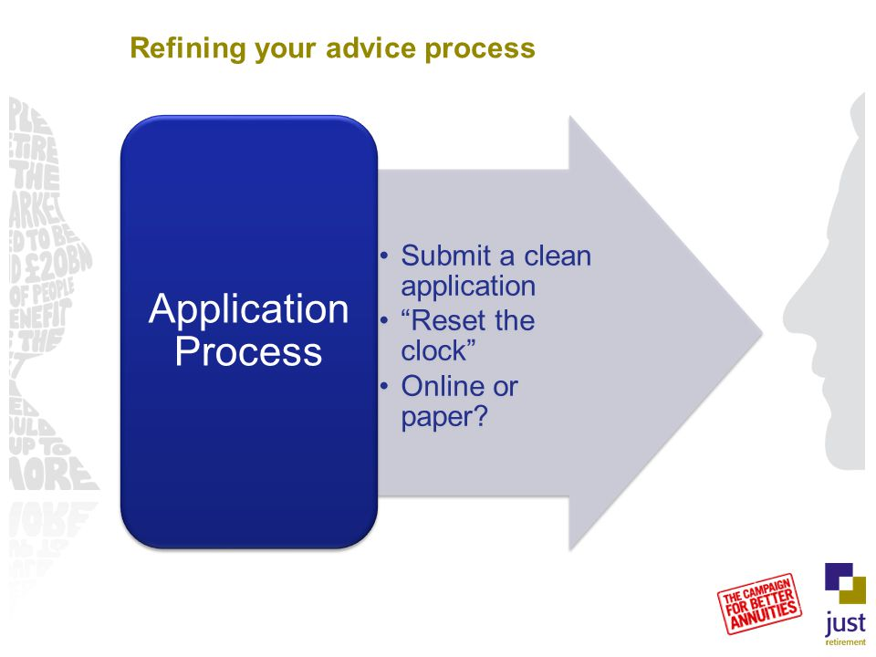 "Refining your advice process Submit a clean application ""Reset the clock"" Online or paper? Application Process"