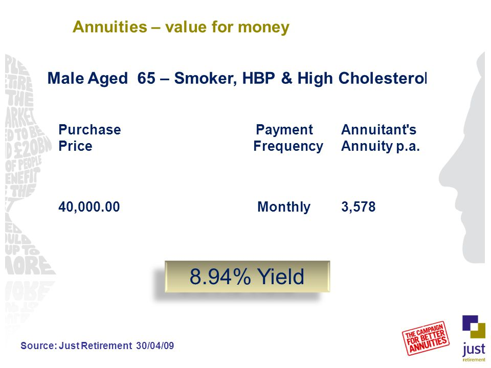 Annuities and your business What's the catch.
