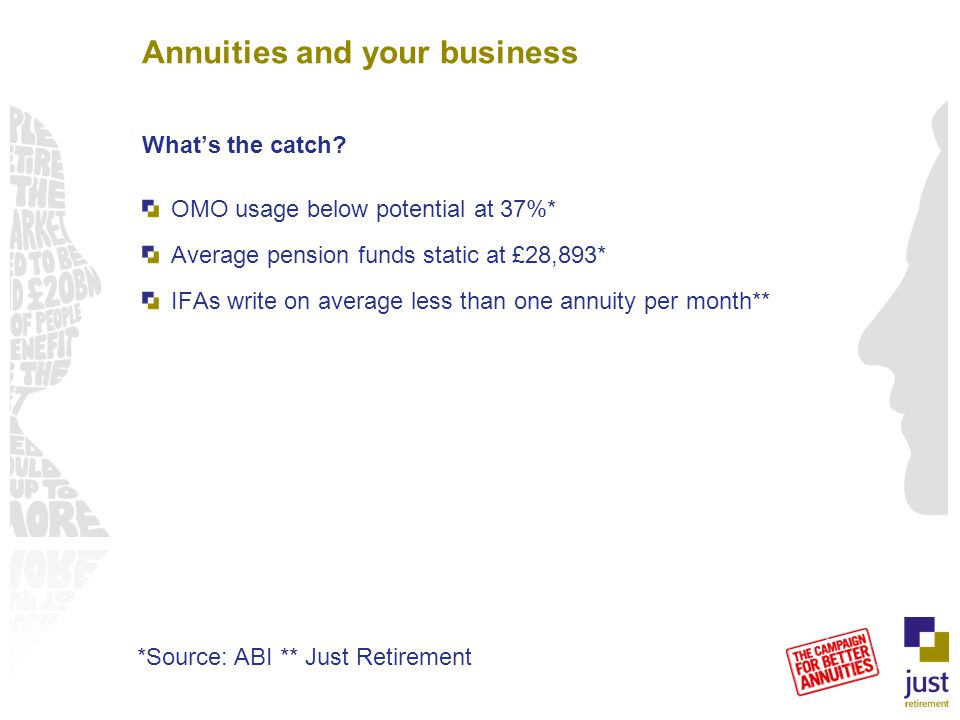 Annuities and your business What's the catch? OMO usage below potential at 37%* Average pension funds static at £28,893* IFAs write on average less th