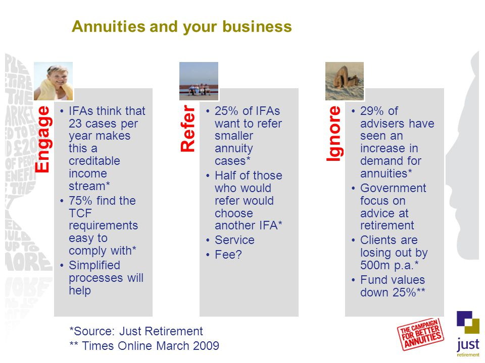 Annuities and your business Engage IFAs think that 23 cases per year makes this a creditable income stream* 75% find the TCF requirements easy to comply with* Simplified processes will help Refer 25% of IFAs want to refer smaller annuity cases* Half of those who would refer would choose another IFA* Service Fee.