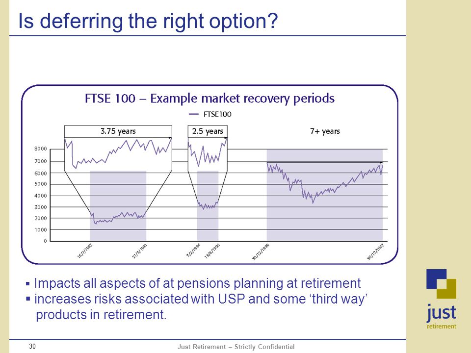 Just Retirement – Strictly Confidential 30 Is deferring the right option.