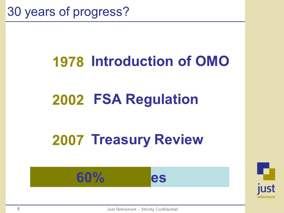 Just Retirement – Strictly Confidential 6 Pre Budget Report – October 2007 Pre Budget Report 2007 Web based tool Review of Transfer delays Review of Wake up Packs Clarify Tax rules Annual Report on OMO UPDATE!