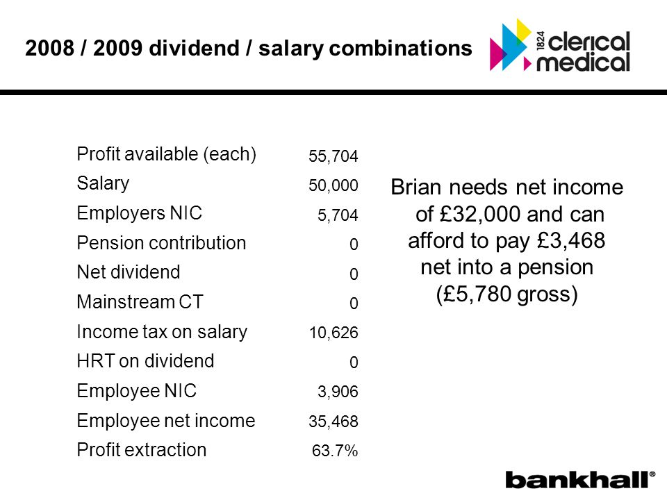2008 / 2009 dividend / salary combinations Brian needs net income of £32,000 and can afford to pay £3,468 net into a pension (£5,780 gross) Profit available (each) Salary Employers NIC Pension contribution Net dividend Mainstream CT Income tax on salary HRT on dividend Employee NIC Employee net income Profit extraction 55,704 50,000 5,704 0 10,626 0 3,906 35,468 63.7%