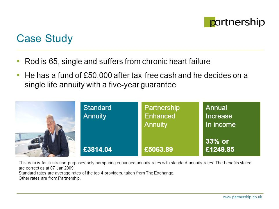 www.partnership.co.uk Case Study Rod is 65, single and suffers from chronic heart failure He has a fund of £50,000 after tax-free cash and he decides on a single life annuity with a five-year guarantee Standard Annuity £3814.04 Partnership Enhanced Annuity £5063.89 This data is for illustration purposes only comparing enhanced annuity rates with standard annuity rates.