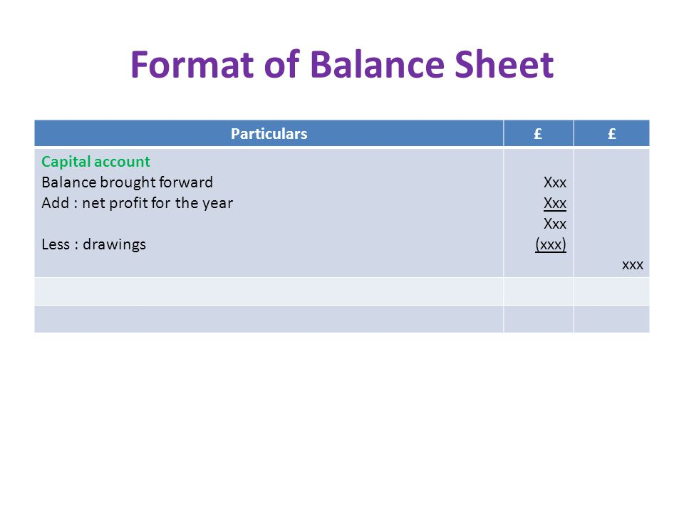 Format of Balance Sheet Particulars££ Capital account Balance brought forward Add : net profit for the year Less : drawings Xxx (xxx) xxx