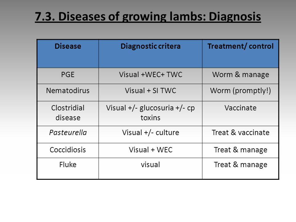7.3. Diseases of growing lambs: Diagnosis DiseaseDiagnostic criteraTreatment/ control PGEVisual +WEC+ TWCWorm & manage NematodirusVisual + SI TWCWorm
