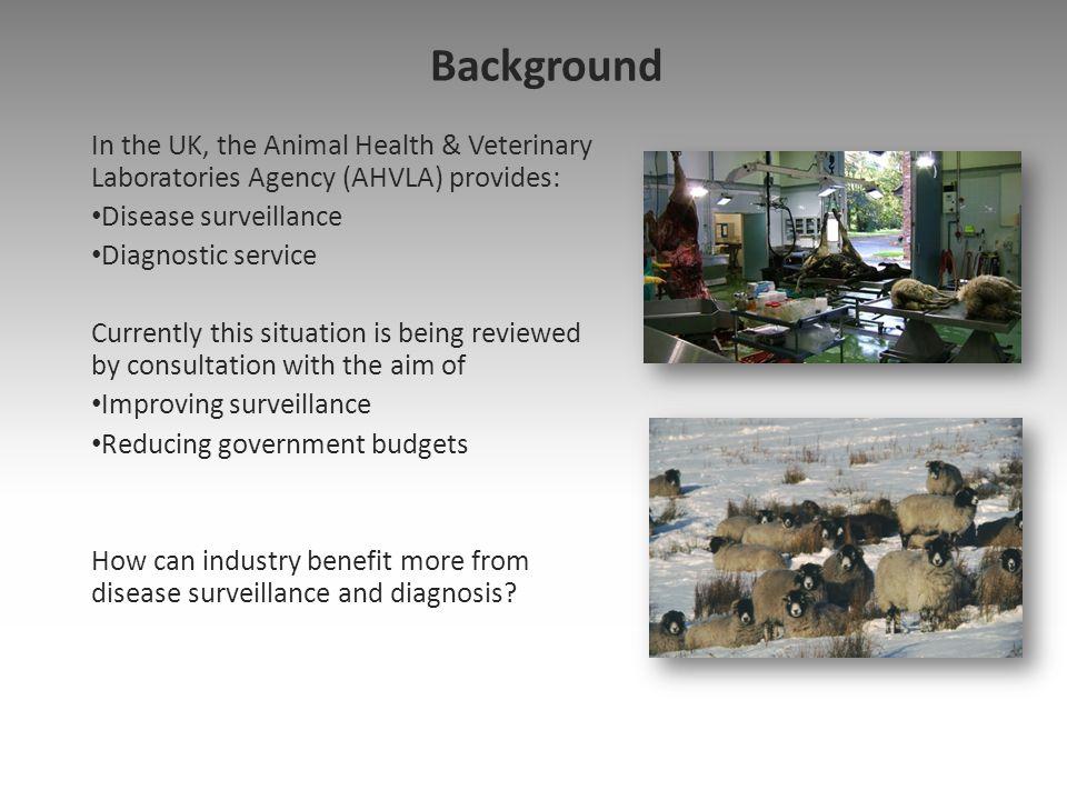Diseases of adult ewes Mastitis Johnes Disease OPA Fluke Haemonchosis (PGE)