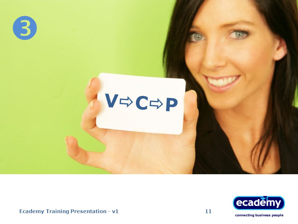 VCPVCP Ecademy Training Presentation - v111 
