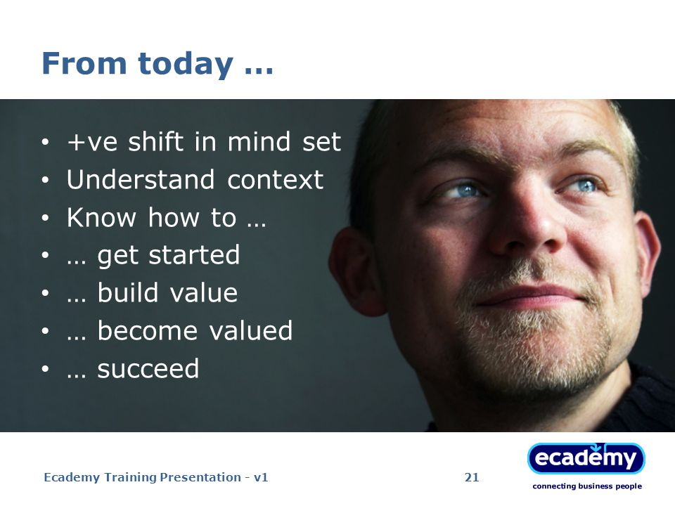 From today … +ve shift in mind set Understand context Know how to … … get started … build value … become valued … succeed Ecademy Training Presentation - v121