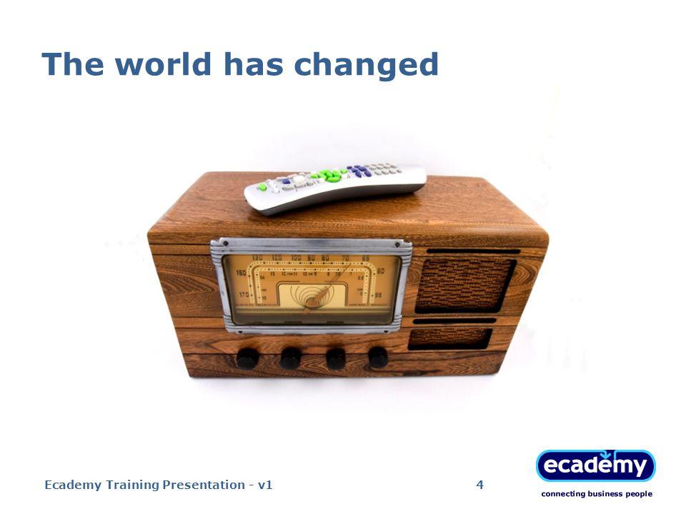 Community: to leverage people Ecademy Training Presentation - v115