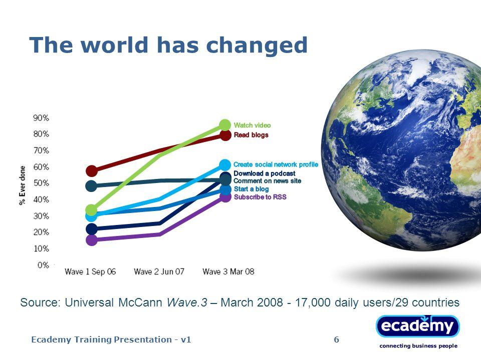 Children are changing our world Ecademy Training Presentation - v17