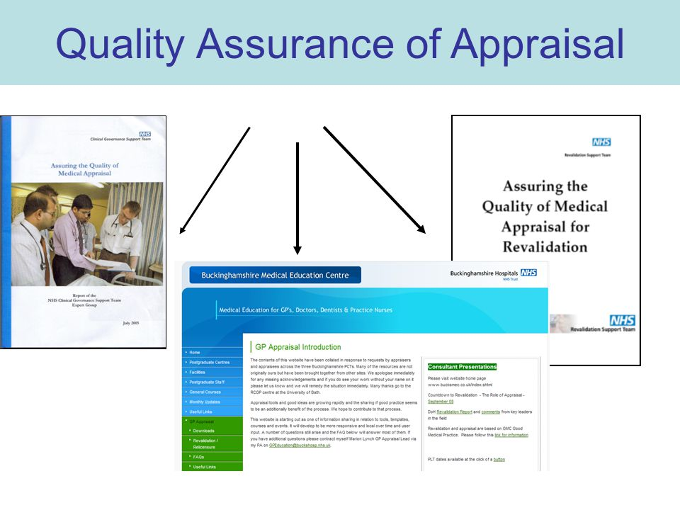 Quality Assurance of Appraisal 2009