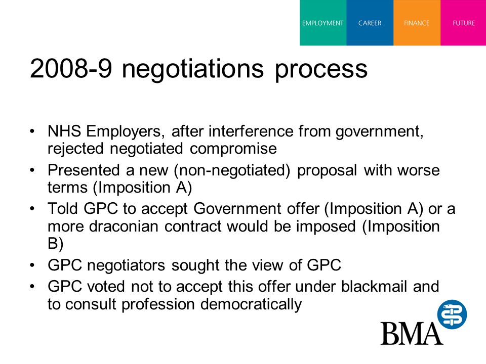 2008-9 negotiations process NHS Employers, after interference from government, rejected negotiated compromise Presented a new (non-negotiated) proposal with worse terms (Imposition A) Told GPC to accept Government offer (Imposition A) or a more draconian contract would be imposed (Imposition B) GPC negotiators sought the view of GPC GPC voted not to accept this offer under blackmail and to consult profession democratically
