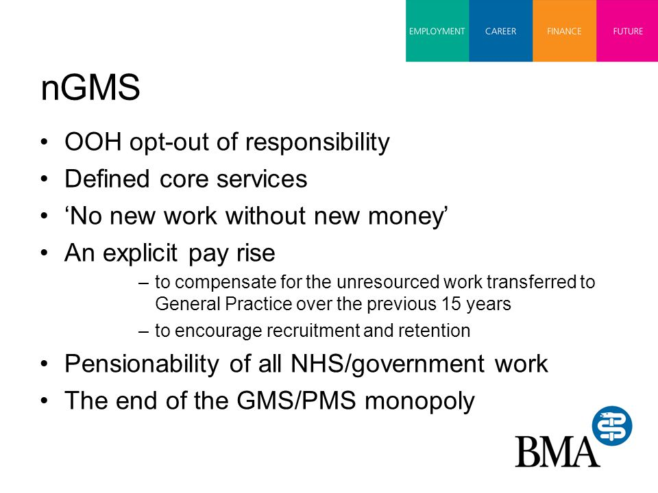 2008-9: The imposition (B) in England Funding from Access and C&B DES for extended hours (£158 million = £2.95/patient) passed to PCOs Extended hours - terms will be under local PCO control QOF 135 points removed and money passed to PCOs QOF lower and upper thresholds increased by up to 20% Moves funds from nGMS to local PCO control and could be used to fund Darzi health centres, polyclinics, APMS
