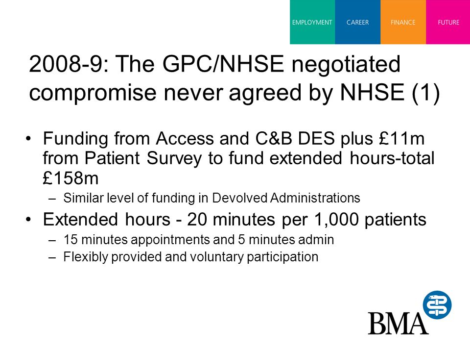 2008-9: The GPC/NHSE negotiated compromise never agreed by NHSE (1) Funding from Access and C&B DES plus £11m from Patient Survey to fund extended hours-total £158m –Similar level of funding in Devolved Administrations Extended hours - 20 minutes per 1,000 patients –15 minutes appointments and 5 minutes admin –Flexibly provided and voluntary participation