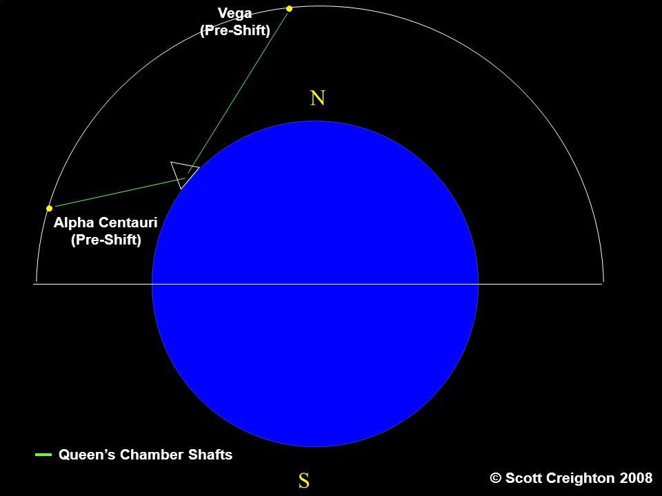 S N Sir Alpha Centauri (Pre-Shift) Queen's Chamber Shafts © Scott Creighton 2008 Vega (Pre-Shift)